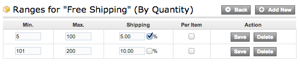 Shipping by Quantity Ranges